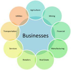 SIC Businesses